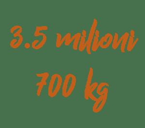 Tortellini prodotti a Natale 2018 - Pasta della Casa
